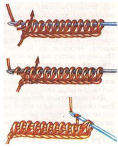 Tunisian Crochet: Main Principles and 8 Base Stitches ❥ 4U // hf