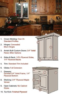 Hardwood Kitchen Cabinets, Custom Built. Evansville, Indiana   For The Home    Pinterest   Kitchens And Chalet Style