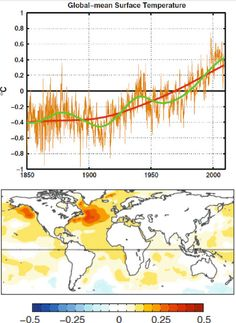 The anthropogenic global warming rate: Is it steady for the last 100 years? Part 2.
