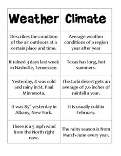 Image Result For Weather Vs Climate Worksheet School 2017