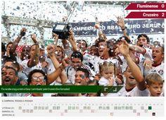 Fluminense Tetra Brasileiro