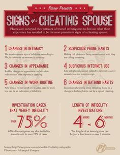Signs You Re Being Cheated On By Your Husband