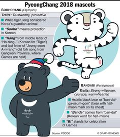 March 2018 -- South Korea is hosting the 2018 Winter Olympic and Paralympic Soohorang, a white tiger, and Bandabi, an Asiatic black bear, are the mascots of the PyeongChang 2018 Olympic and Paralympic Winter Games. Winter Olympic Games, Winter Games, Snowboard, Olympic Idea, Olympic Crafts, Olympic Mascots, Ranger, Old Folk Songs, Pyeongchang 2018 Winter Olympics