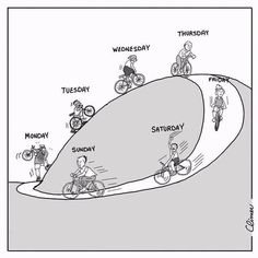 Funny pictures about The Week Cycle. Oh, and cool pics about The Week Cycle. Also, The Week Cycle photos. Weekend Humor, Cycling Quotes, Bike Quotes, Cycling Motivation, Cycling Art, Cycling Memes, Indoor Cycling, Motorcycle Quotes, Bicycle Art