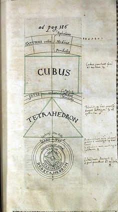 Johannes Kepler, a hand-annotated illustration plate from Harmonice mundi (1619), showing the perfect solids.
