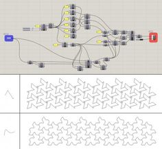 Serenissima Presentation – Escher's Tessellation Principle – Grasshopper – Arrash's 4th Year Blog