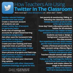 #Twitter in the classroom #education