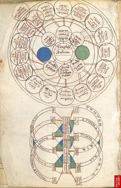 Boethius, music and mathematics, 13th in the manuscript, Balliol College MS 317