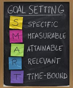 Goal setting is one of the keys to success for your company and for you personally. Setting SMART goals helps you create goals which will help you achieve success. Learn how to set SMART goals in this tutorial. Goal Setting For Students, Smart Goal Setting, Setting Goals, Goal Settings, Student Goals, Employee Goals, Academic Goals, School Psychology, Activity Days