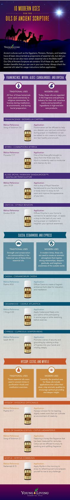10 Essential Oils of Ancient Scripture  Biblical Oils Infographic Member Number #3309848 Young Living