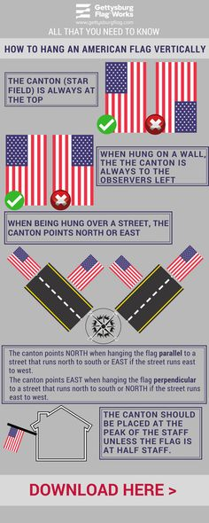 """American flag etiquette 10 big american flag etiquette care and the united states flag code rules of the american flagRead More """"Rules Of Us Flag Etiquette"""" American Flag Rules, American Flag Quilt, American Flag Wallpaper, Displaying The American Flag, American Flag Wall Art, Us Flag Etiquette, American Flag Etiquette, Flag Protocol"""