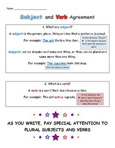 subject verb agreement in sindhi and english essay Essays & research papers sometimes modifiers will get between a subject and its verb, but these modifiers must not confuse the agreement between the subject and its verb subject-verb agreement i subject-verb agreement ii agreement problems i back to top.