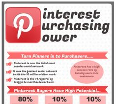 How Small Businesses Can Turn Pinners into Purchasers | Social Media Blog