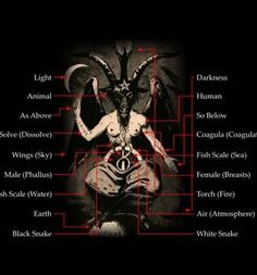 Everything is about balance. And everything is not quite what it seems at first glance. Baphomet, Laveyan Satanism, Grimoire Book, Major Arcana Cards, Satanic Art, Horror Artwork, Evil Art, Occult Art, Demonology