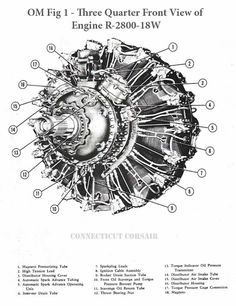Study scaled By: Giannis Mitzas - GModel Art Plane Engine, Aircraft Engine, Plastic Model Kits, Plastic Models, Grumman F6f Hellcat, Ejection Seat, Radial Engine, P 47 Thunderbolt, Modeling Techniques