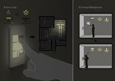 Floor Plan Light switch  Have you ever had a problem with forgetting which light switch stands for what light? Taewon Hwang came with the great idea of creating a master light switch with a simple design that shows you what lights you are turning on or off.