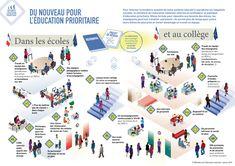Du nouveau pour l'éducation prioritaire : 14 mesures, 6 priorités et des axes de travail commun.