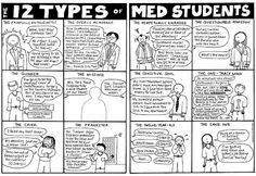 12 types of med students hahaha
