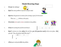 Are you teaching your class to use the bar model drawing process from Singapore Math to solve word problems?  Then you know what an effective strategy it is.  Here is a ten-step poster that will make it easier for your students to follow as they get into the routine.  If they do all of the steps, their work is sure to be thorough and complete.