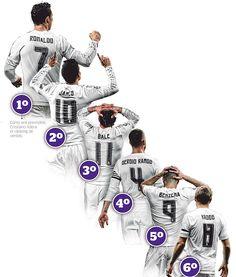 La tienda Adidas del Santiago Bernabéu es la más rentable del mundo para la marca alemana. Posiblemente, porque en ella habitan las 25 camisetas...