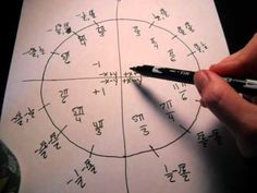 how to memorize unit circle in minutes! Pinning for future reference! I Love Math, Fun Math, Maths, College Math, Math School, Precalculus, Math Projects, Math Help, Trigonometry
