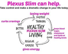www.PlexusSlimMama.com 3 , 7, and 30 Day Trials!