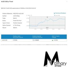 MTM Binary Signal Result Throwback - 2015/06/10 (5)  You like what you see? Sign up to our daily signal subscription at a monthly fee of USD $188 today!  For more information regarding our signals, please check out our website at www.mtmbinary.com.sg  Check out our Facebook page www.facebook.com/MTMBINARY for more trading results and also review of other subscribers results achieved from our signals.  #binaryoptions #binary #mtmbinary #mtmbinarysg #finance #binarysignals #binaryoptionsignals…