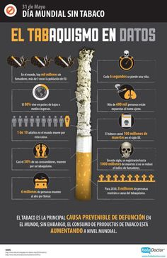 Anti Tabaco, Anti Smoking Poster, Portrait Photography Poses, Cigars, Vape, Health Tips, Meant To Be, Study, Smoke