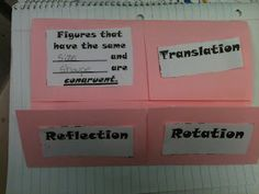 DefInitely trying this! Adventures of a Third Grade Teacher: Foldable Geometry unit