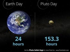 How long is a day on Pluto? Dwarf Planet, Solar System, Astronomy, Safari, Planets, Weather, App, Apps, Solar System Crafts