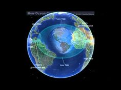 The Cause of Ocean Currents and the Jet Stream
