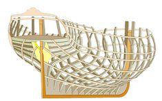 Canoa Kayak, Model Boat Plans, Wood Boat Plans, Hms Victory, Submarines, Tall Ships, Boat Building, Model Ships, Sailboat