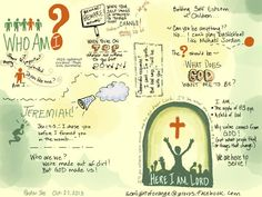 Visual sermon notes by Carole Anne McGuire