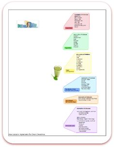 smoothie cheat sheet COVER
