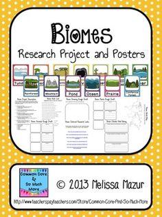 homeschool research paper ideas
