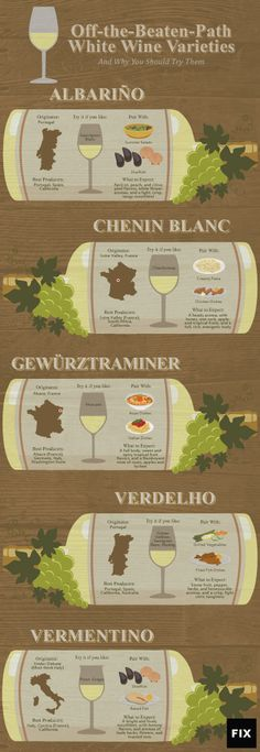 #Whitewines to try