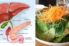 Come alleviare la sciatica in modo naturale. Curcuma Latte, Bach Flowers, Salvia, Kundalini Yoga, Sciatica, Cellulite, Superfoods, Natural Health, Aloe