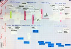 A service blueprint for research support for faculty in a college the project arts holland aims to set up a linked open data platform with all data malvernweather Choice Image