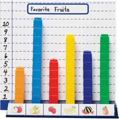 I like this! Manipulative graphing.