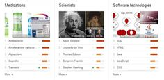 Google Trends Top Charts Lets You Know What's Hot And Happening