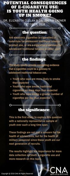 The Potential Effects of E-Cigarette Use Among Teens | CNA