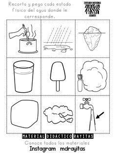 Estupendo material interactivo para trabajar los estados físicos del agua | Material Educativo Special Education Activities, Kids Learning Activities, Science Activities, Science Projects, Kids Education, Science Worksheets, Teaching Materials, Interactive Notebooks, Social Science