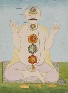 The Cakras of the Subtle Body. Kangra. 1820