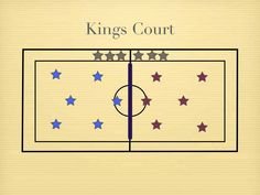 Kings Court #TGFU #netwall #kingscourt