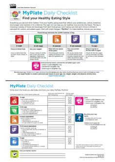 The MyPlate Daily Checklist (formerly Daily Food Plan) shows your food group targets – what and how much to eat within your calorie allowance. Your food plan is personalized, based on your age, sex, height, weight, and physical activity level.