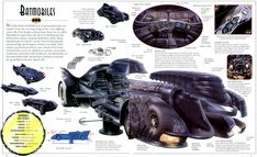 Batmobiles (Batman - The Ultimate Guide to the Dark Knight) Game Character Design, Comic Character, Catwoman, Tim Drake, Gotham, Keaton Batman, Martial, Batman Costumes, Detective