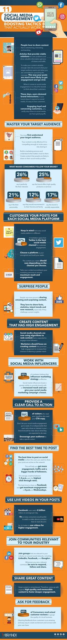 11 Social Media Engagement Boosting Tactics that Actually Work (Infographic) - Bakerview Consulting Engagement Tips, Social Media Engagement, Le Social, Social Media Content, Marketing Plan, Social Media Marketing, Content Marketing, Online Marketing, Marketing Tactics