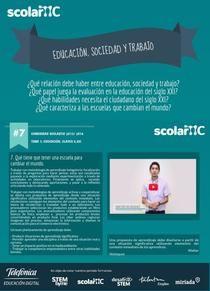 Relación educación, sociedad y trabajo WALTER VELASQUEZ | Piktochart Infographic Editor