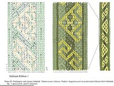 Hallstatt Tablet Weaving | Cynthia Sebolt - Academia.edu