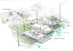 Landscape sketch - LTH (Lund Institute of Technology), Sweden Campus park by Thorbjörn Andersson @ Sweco architects « Landscape Architecture Works Landezine Villa Architecture, Landscape Architecture Design, Architecture Graphics, Landscape Designs, Contemporary Landscape, Drawing Architecture, Architecture Foundation, Architecture Diagrams, Architecture Awards